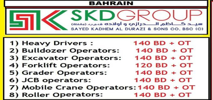 Bahrain Vacancy 2021 Vacancies Notified For 8 Posts, Apply Now