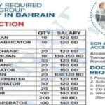 14 Post Jobs in Bahrain Bahrain Jobs news today 2021
