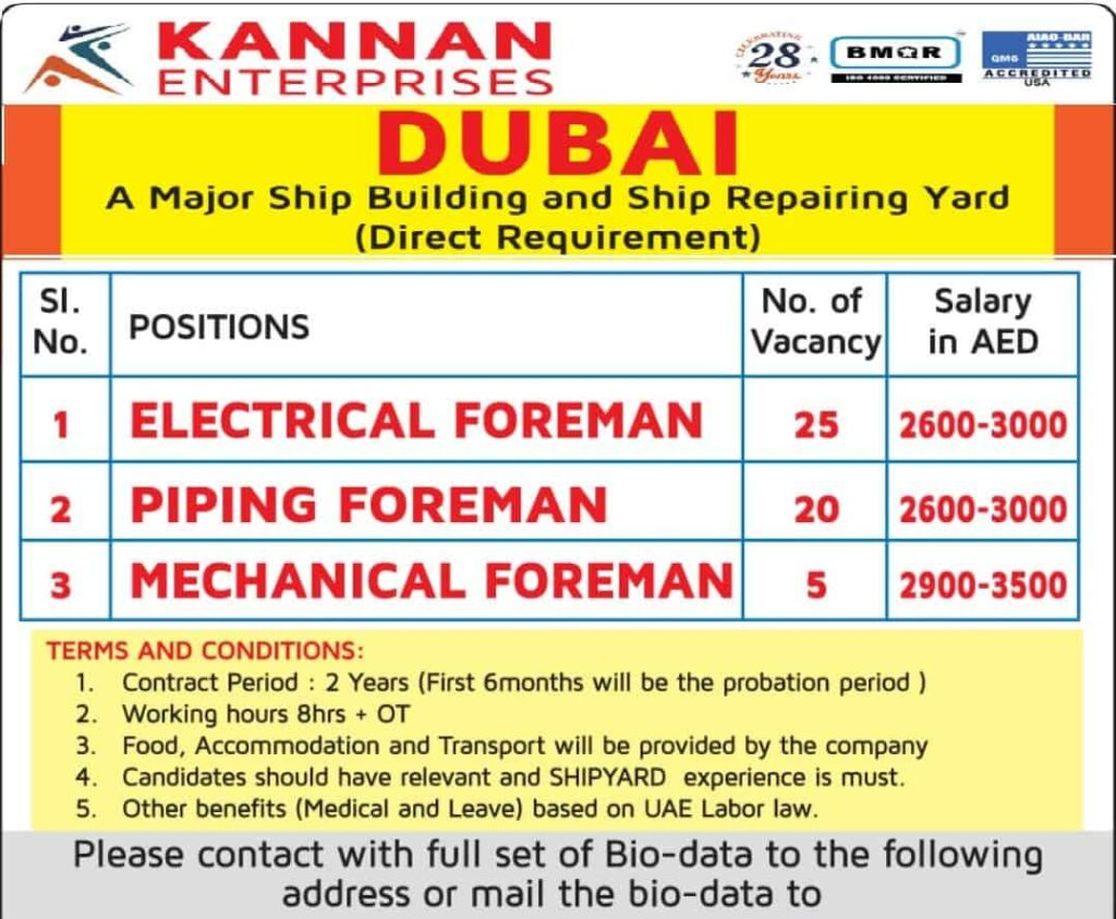 DUBAI JOBS OPPORTUNITY FOR SHIP BUILDING & REPAIRING COMPANY