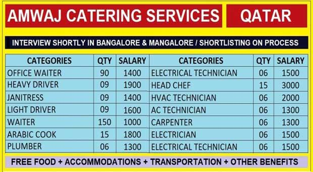 OPPORTUNITY QATAR JOBS FOR AMWAJ CATERING SERVICES CO.