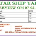Qatar Jobs news Today 4 Post Vacancy in Qatar 2021
