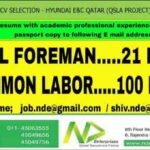 Qatar New Jobs Notification for CV Selection Jobs 2021