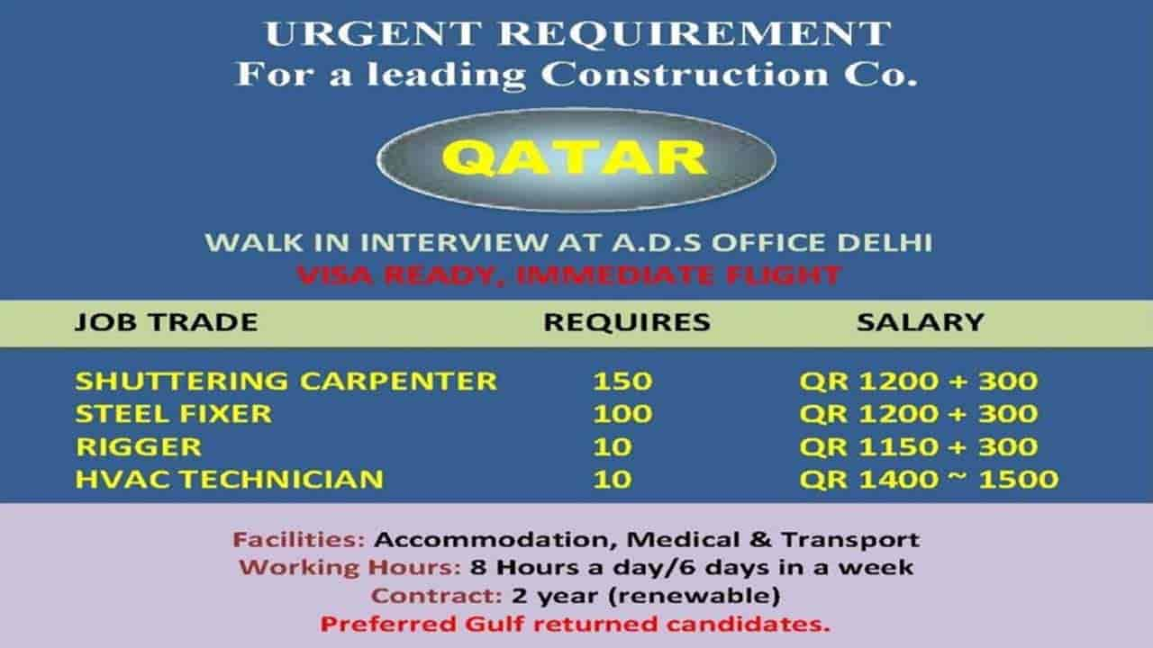 Qatar News Today 2021 – Required For Construction Company PDF Download