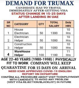 UAE Recruitment Jobs 2021 Dubai Jobs Today