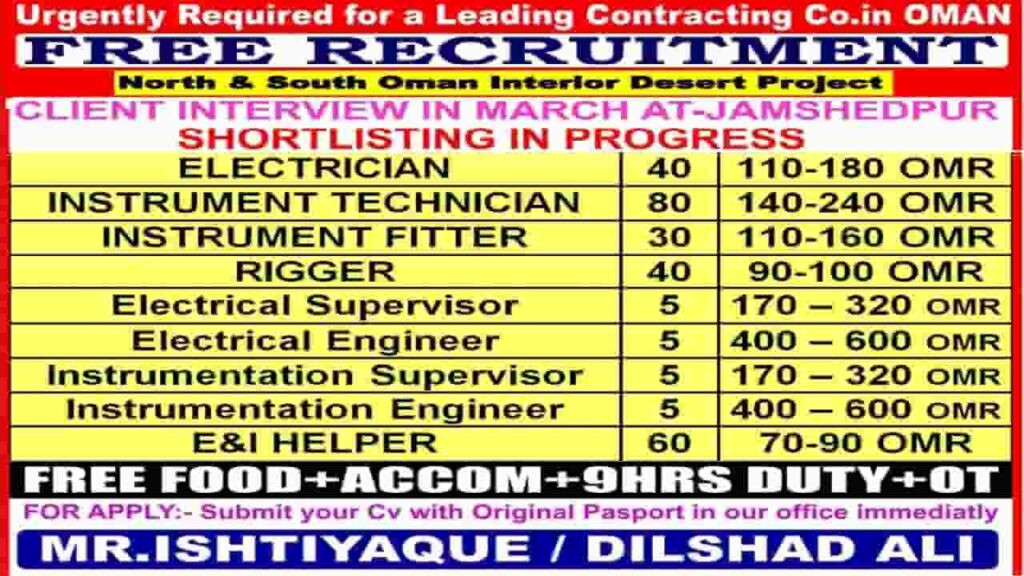 Oman Jobs Free Recruitment 2021 For Contracting Company