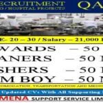 Qatar Jobs Free Recruitment For CateringHospital Project 2021