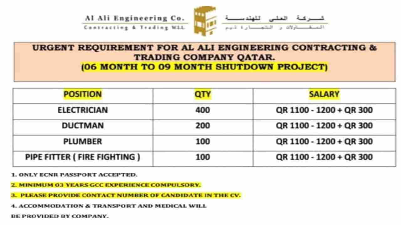 Urgent Qatar Jobs Vacancy 2021 for AAECT Co.