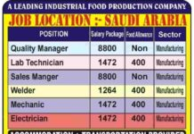 Urgent Jobs in Saudi Arabia For I.F.P co.