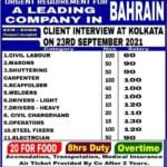 Bahrain Jobs Alert Urgent Required for a Leading Company Client Interview on 23 Sep