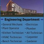 Dubai Jobs alert Urgent Required for 5 Star Hotel for 3-5 Yr Experience