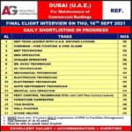 Dubai Jobs alert required for Facility And Contracting UAE